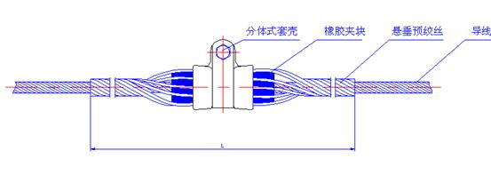 引言 高压输变电线路电力金具是输变电架空线路的重要组成部分,是关系到整个线路安全运行的重要部分。我国长期以来在线路上使用的都是按国家电力金具标准统一设计的金具。这些金具基本是以可锻铸铁为主的铁磁材料制成,设计时着重考虑机械受力及铸、锻加工工艺的应用,因此,结构上粗大笨重,施工不便。虽然近几年金具在质量等方面有了一定的发展和提高,但研究的重点主要在线路金具应用的力学及可靠性问题,而对于金具的电能损失似乎没有引起大家足够的重视。 1 原因 由于安装在导线上的常规传统电力金具是以钢铁类、可锻铸铁为主的铁磁材料制